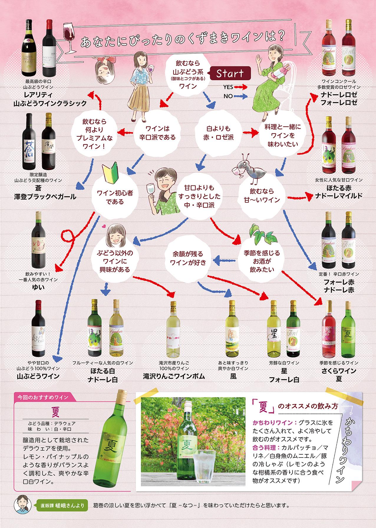 はじめまして!のくずまきワイン